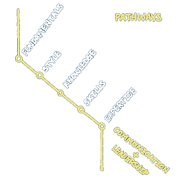 Pathways, the new Toastmasters education, considers communication and leadership to be one, inseparable quality.