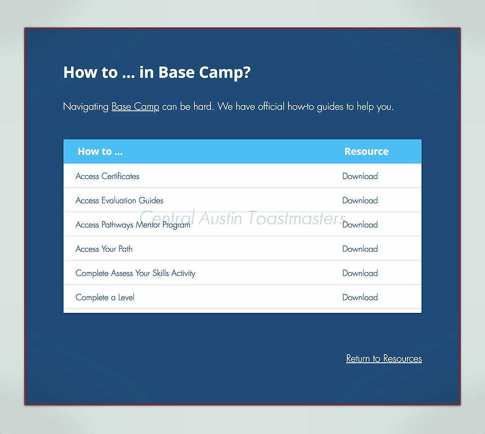 You can find how-to guides for interacting with Base Camp.
