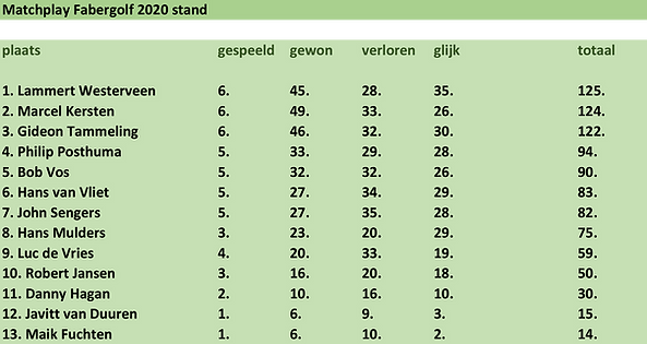 Stand-Matchplay-29-9.png