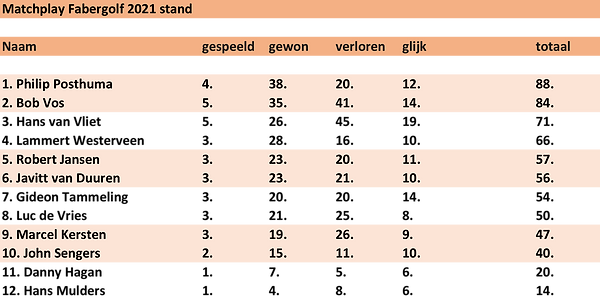 Stand-Matchplay-12-7.png