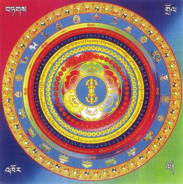 Takdrol Mandala