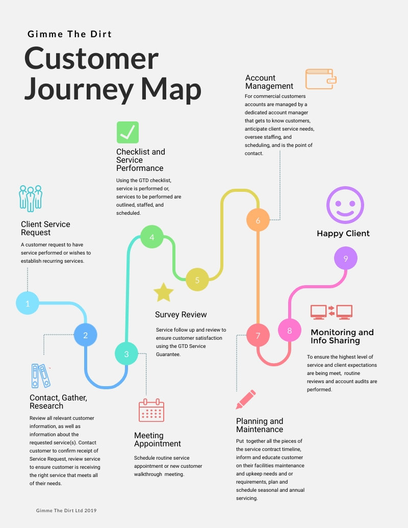 Customer-Journey-Map.jpg