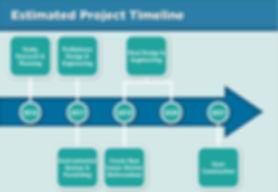 project timeline.JPG