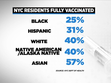 CBS 2 NEW YORK: New York To Relax COVID Restrictions Once 70% Of Adults Receive 1st Vaccine Shot