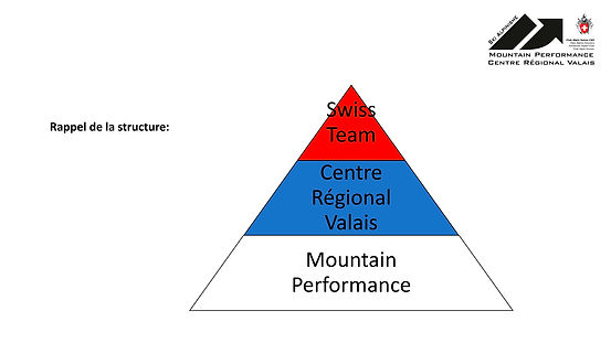 Triangle structure MP.jpg