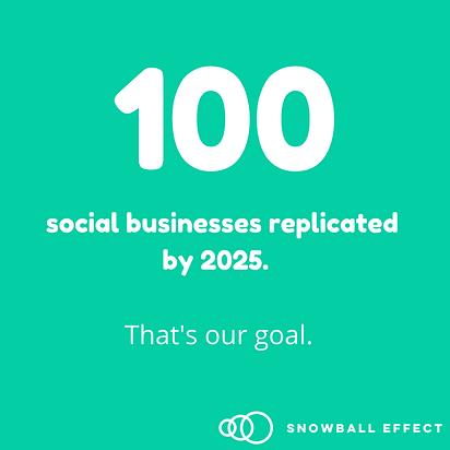 Goal Snowball Effect.png