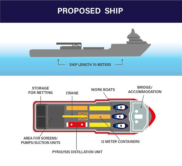 Plasticseize proposed ship layout to gather ocean plastic