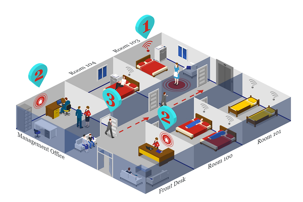 Hospital Tracking System (1).png