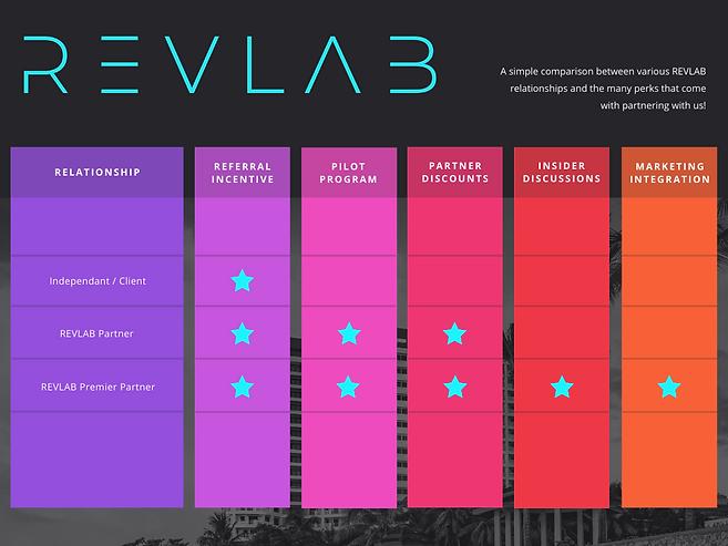 Revlab Partner Comparison Chart (1).png