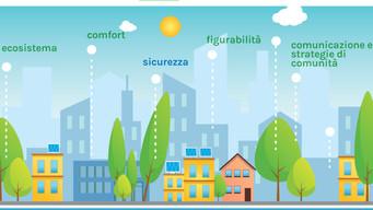 Alberature Urbane: rischi e benefici