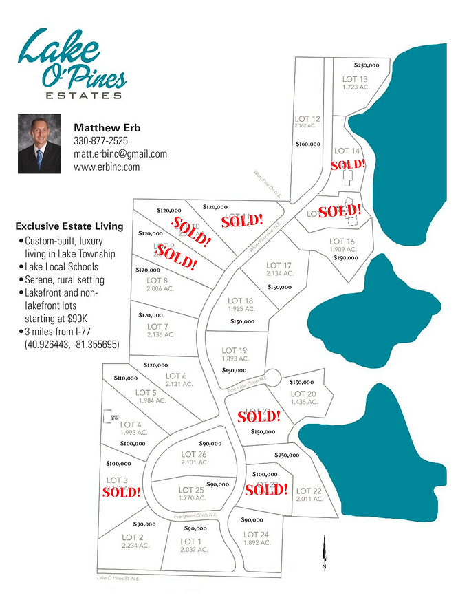 4-28-21 Lot Avail.png