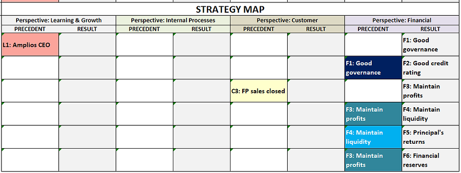 Strategy_Map_04.png