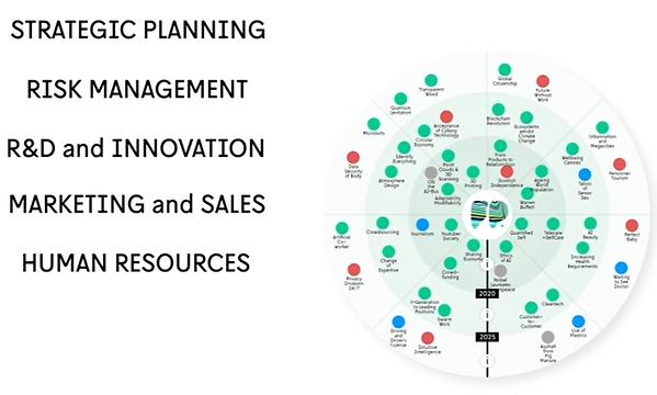 Futures_Platform Link.png