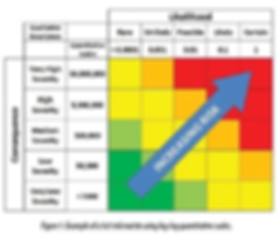 Risk Matrix Chart.png