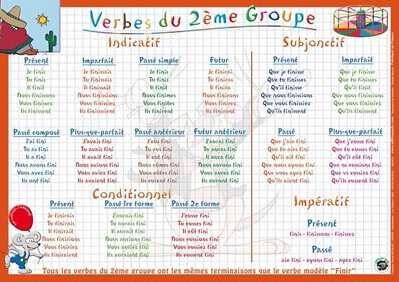 Set de Table Educatif et J'Apprends les Verbes du 2ème Groupe