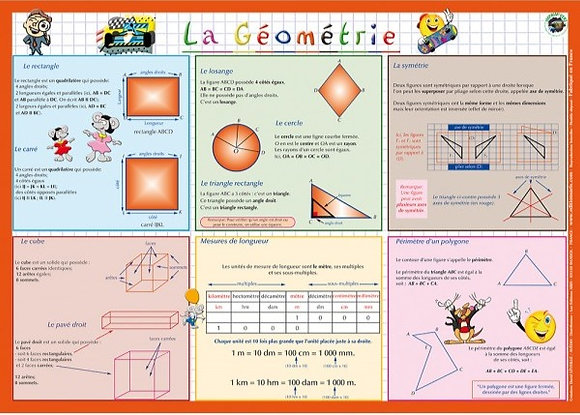 Set de Table Educatif et Sous-Mains Modèle J'apprends la Géométrie