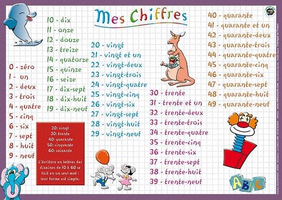 Set de Table Educatif et Sous-Mains Les Chiffres