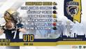 Vorläufige Einteilung U10 NRW Liga 2021