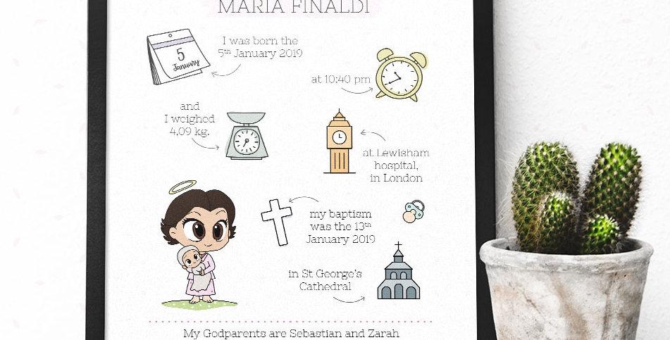 Personalised Baptism Print - Framed