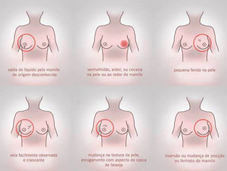 Combate ao Câncer #Compartilhe