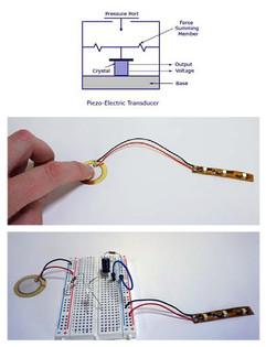 piezoelectricity tests