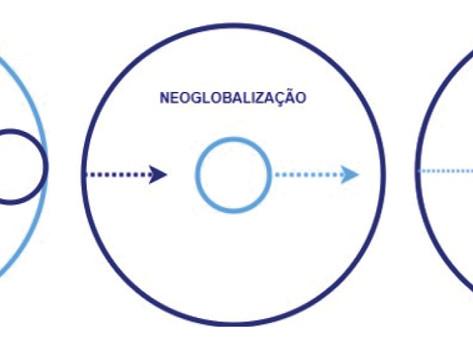 O PARADOXO DA COVID-19 (16/05/20)