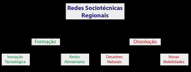 diagrama site-01.png