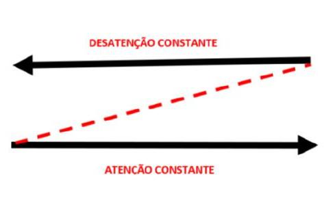 O VIÉS DE NORMALIDADE (14/04)
