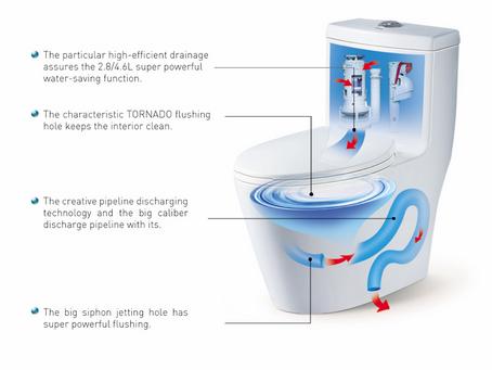Phân biệt chất liệu của thiết bị vệ sinh cao cấp
