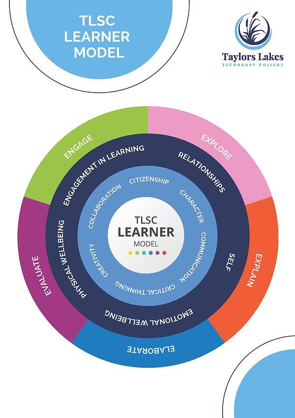 Learner_Model.jpg