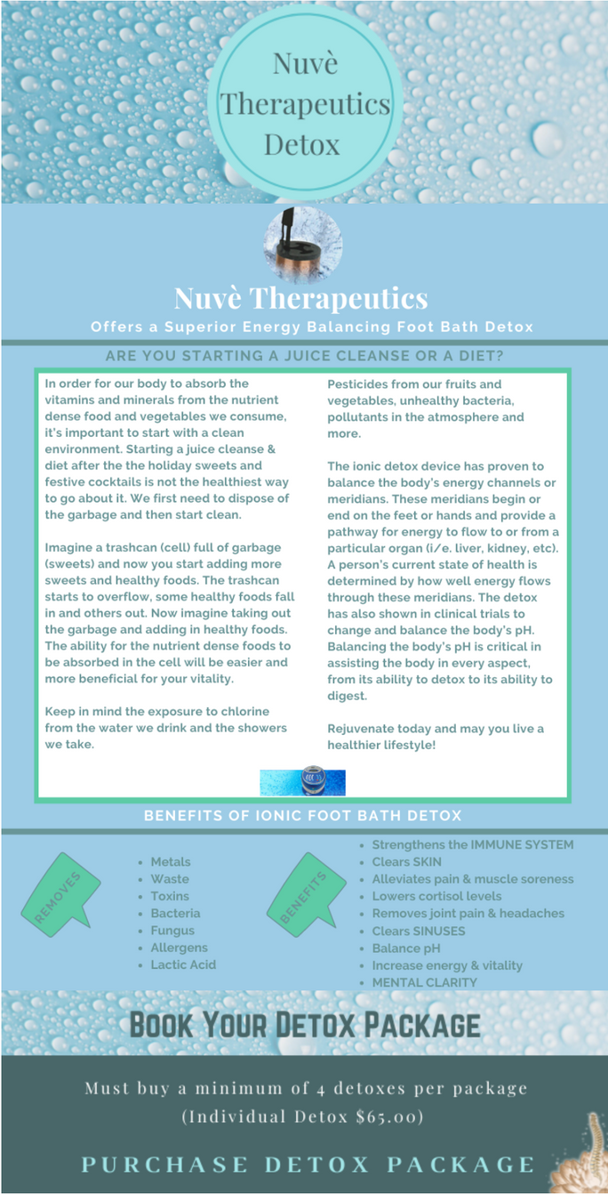 Nuvè Therapeutics Foot Bath Detox
