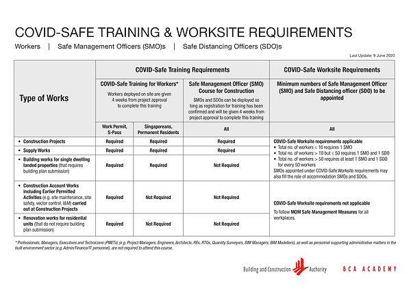 BCA Covid Training Safe Management.jpg