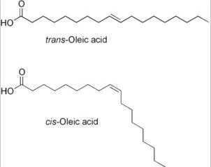 トランス脂肪酸問題のまとめ