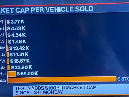 WHY AM I SHORTING $TSLA (Tesla Motors, Inc.) and $NIO (Nio Inc.)?