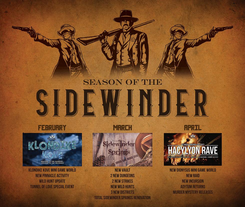 Presenting the Season of the Sidewinder!