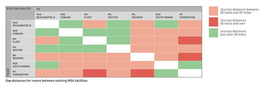 MSA Gaps Matrix Table.jpg
