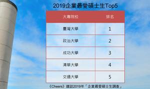 NCCU Master's Graduates Ranked Top 2 Business Favorite in Taiwan
