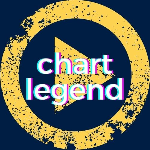 Its Indie Chart Legend button