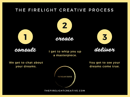 the firelight creative process.png