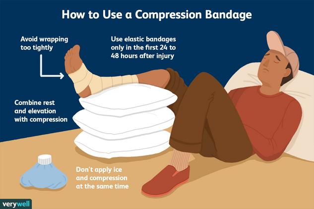 elastic-bandages-1298333_v2.png