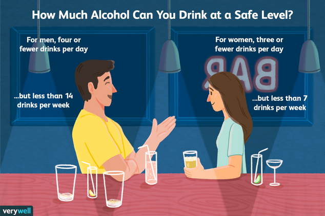 alcohol-how-much-is-too-much-67238.png