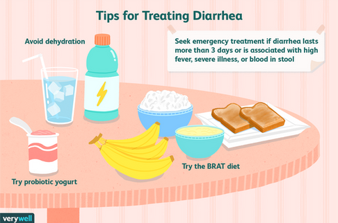 how-to-treat-diarrhea-1298246.png