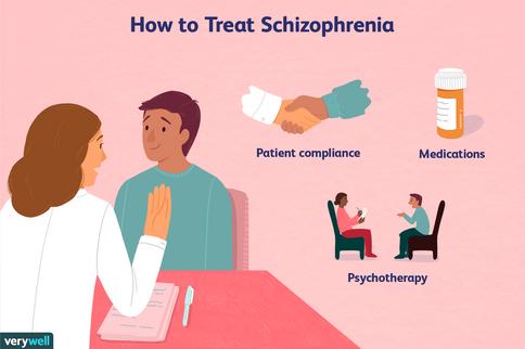 schizophrenia-treatments-2330662.png
