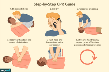 how-to-do-cpr-1298446.png