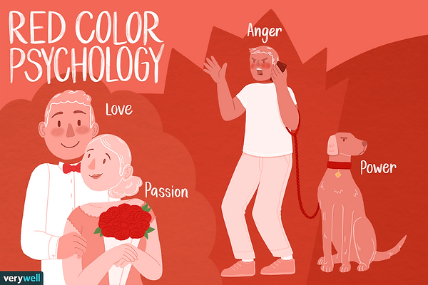 the-color-psychology-of-red-2795821.png