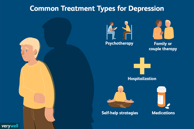treatments-for-depression-1065502.png