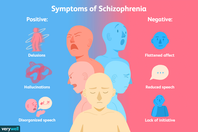 what-are-the-symptoms-of-schizophrenia-2