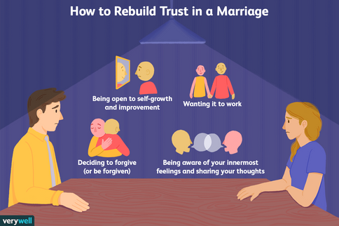 rebuild-trust-in-your-marriage-2300999_F