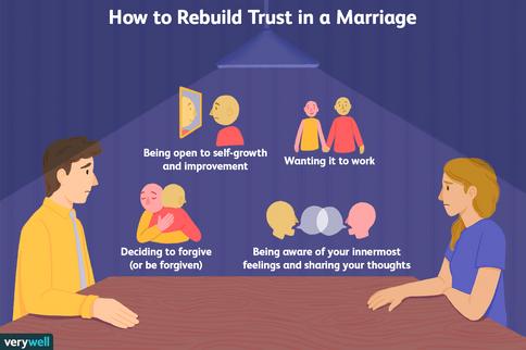 rebuild-trust-in-your-marriage-2300999_F