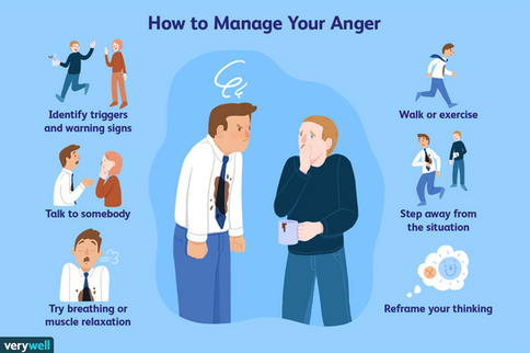anger-management-strategies-4178870.png